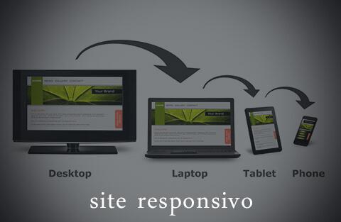 A importância de criar site responsivo para o seu negócio