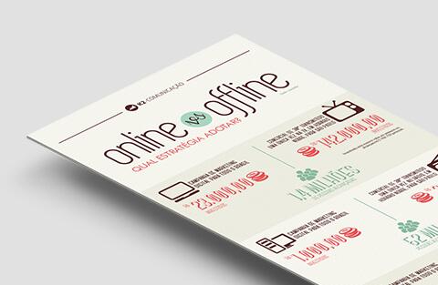 Marketing online ou offline, qual estratégia adotar?