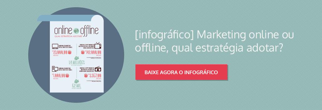 eBook Gratuito: Marketing Online ou Offline