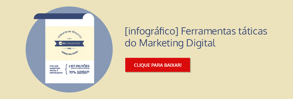Infográfico: Soluções Táticas do Marketing Digital