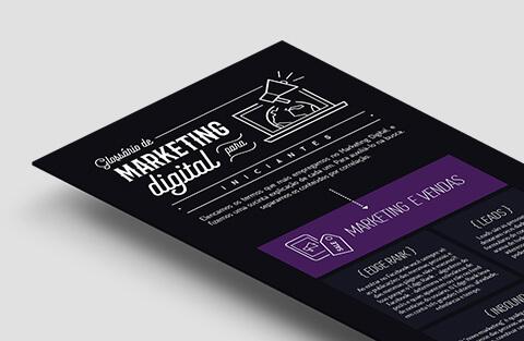 Glossário de Marketing Digital para Iniciantes