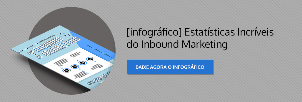Infográfico: Estatísticas Incríveis do Inbound Marketing
