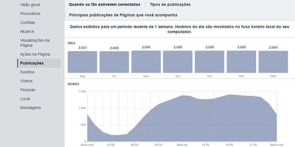 Problemas com alcance orgânico no Facebook? Veja como aumentar aqui