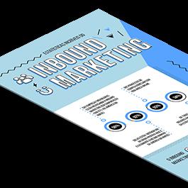 Estatísticas Incríveis do Inbound Marketing